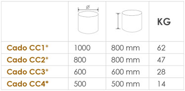 Garden planter sizes