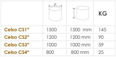 Planter sizes