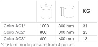Aluminium planter sizes